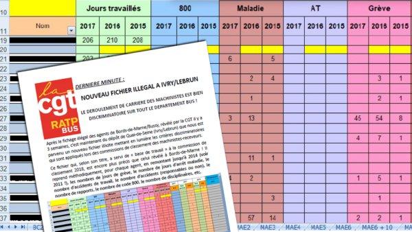 RATP : une nouvelle affaire de fichage affaiblit encore un peu plus la direction